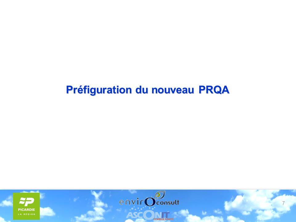 7 Préfiguration du nouveau PRQA