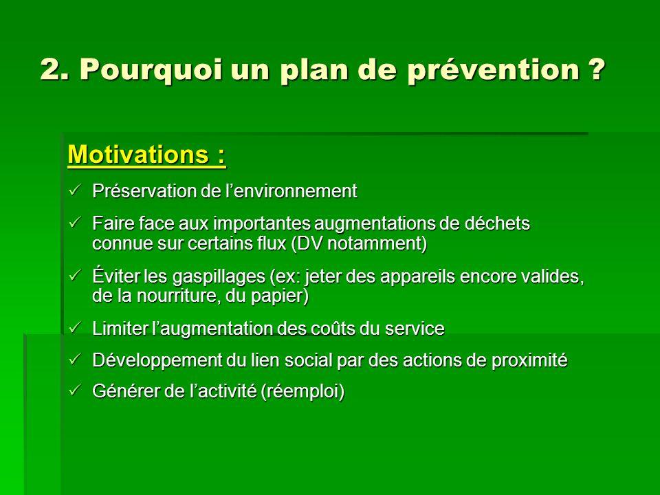 2. Pourquoi un plan de prévention ? Motivations : Préservation de lenvironnement Préservation de lenvironnement Faire face aux importantes augmentatio