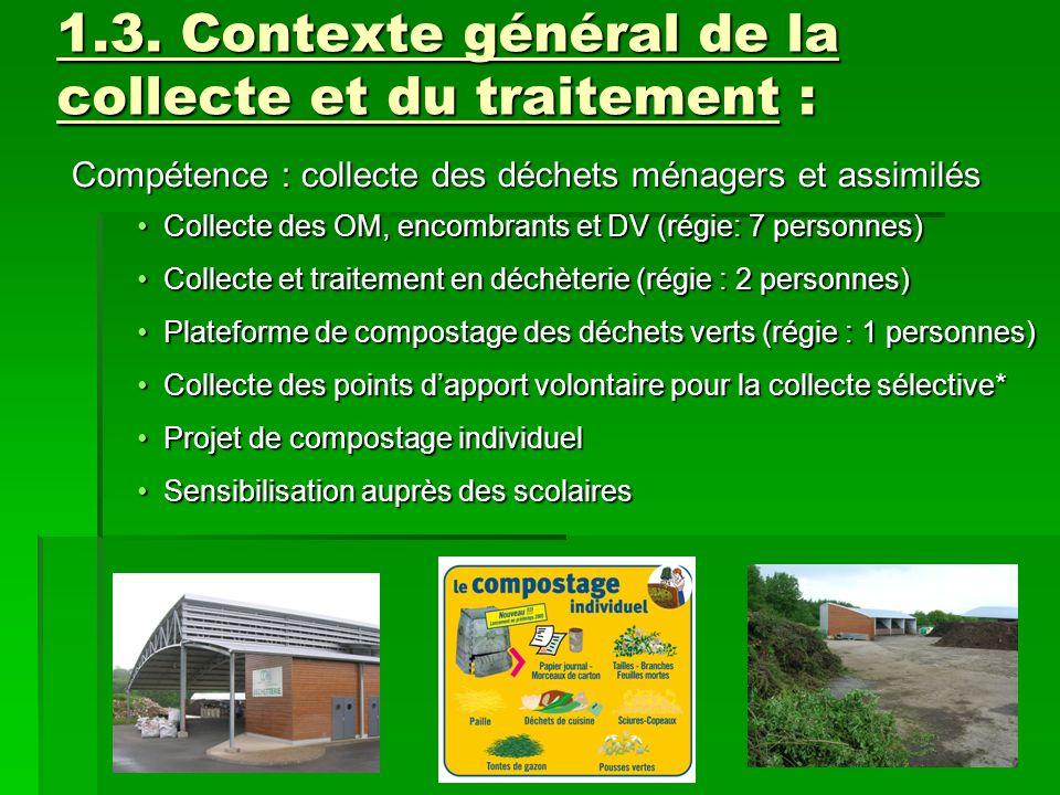 1.3. Contexte général de la collecte et du traitement : Compétence : collecte des déchets ménagers et assimilés Collecte des OM, encombrants et DV (ré