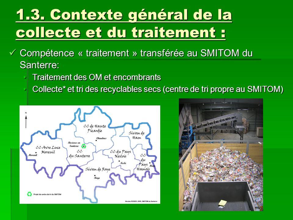1.3. Contexte général de la collecte et du traitement : Compétence « traitement » transférée au SMITOM du Santerre: Compétence « traitement » transfér
