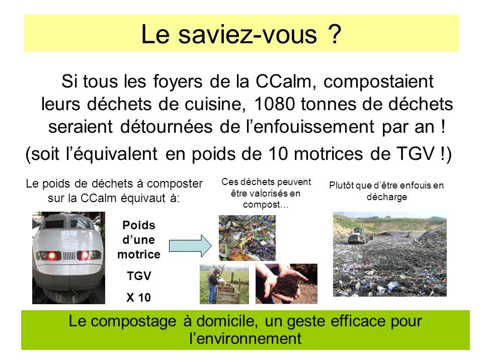 Le saviez-vous ? Si tous les foyers de la CCalm, compostaient leurs déchets de cuisine, 1080 tonnes de déchets seraient détournées de lenfouissement p