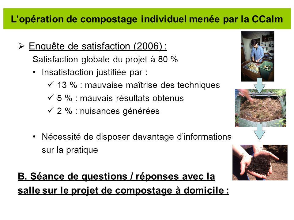 Enquête de satisfaction (2006) : Satisfaction globale du projet à 80 % Insatisfaction justifiée par : 13 % : mauvaise maîtrise des techniques 5 % : ma