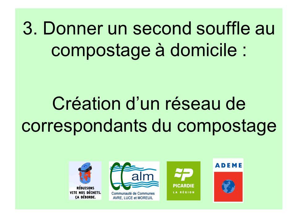 3. Donner un second souffle au compostage à domicile : Création dun réseau de correspondants du compostage