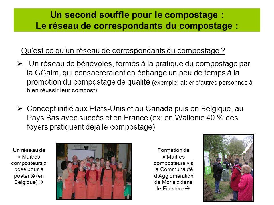 Un second souffle pour le compostage : Le réseau de correspondants du compostage : Quest ce quun réseau de correspondants du compostage ? Un réseau de