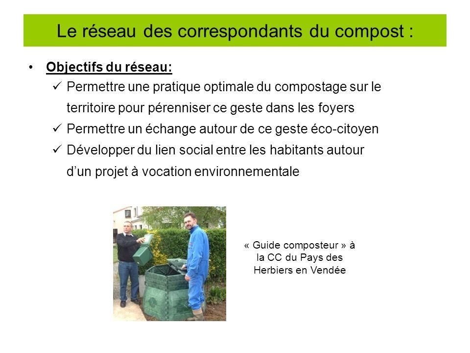 Objectifs du réseau: Permettre une pratique optimale du compostage sur le territoire pour pérenniser ce geste dans les foyers Permettre un échange aut