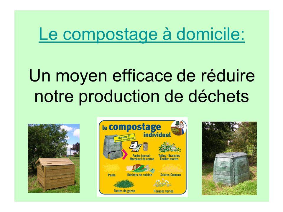 Le compostage à domicile: Un moyen efficace de réduire notre production de déchets