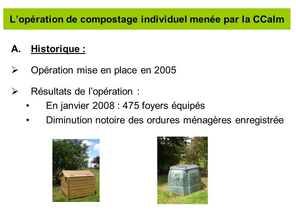 Lopération de compostage individuel menée par la CCalm A.Historique : Opération mise en place en 2005 Résultats de lopération : En janvier 2008 : 475
