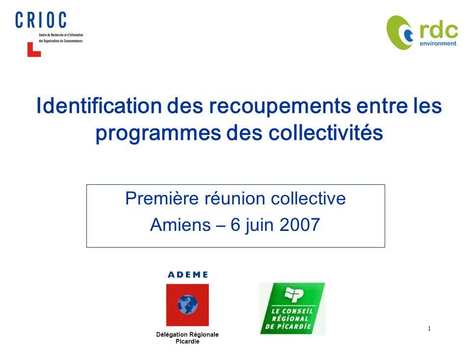 1 Identification des recoupements entre les programmes des collectivités Première réunion collective Amiens – 6 juin 2007