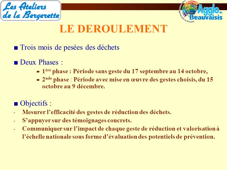 LE DEROULEMENT Trois mois de pesées des déchets Deux Phases : 1 ère phase : Période sans geste du 17 septembre au 14 octobre, 2 nde phase : Période avec mise en œuvre des gestes choisis, du 15 octobre au 9 décembre.