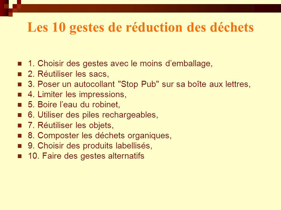 Les 10 gestes de réduction des déchets 1. Choisir des gestes avec le moins demballage, 2.