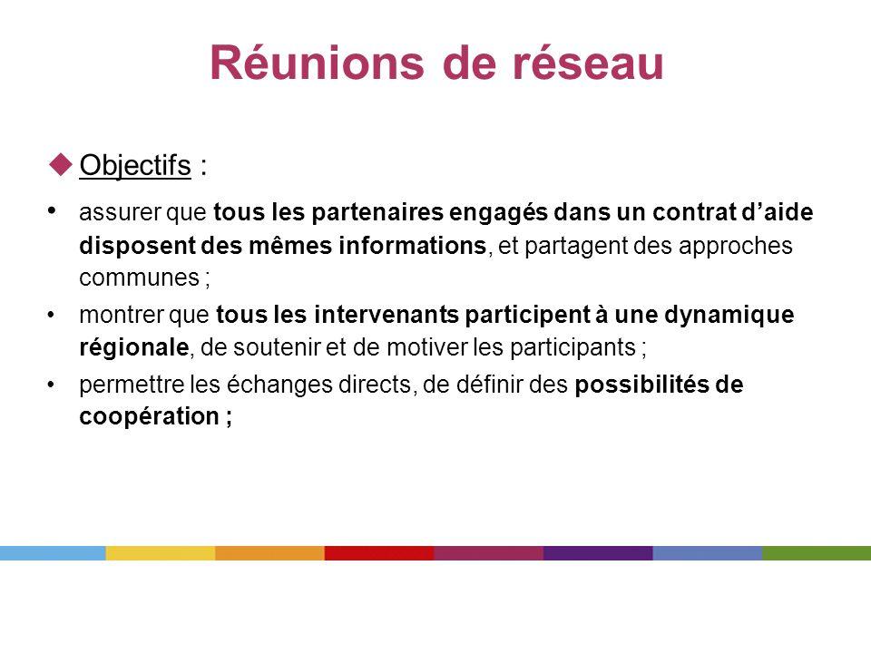Réunions de réseau Objectifs : assurer que tous les partenaires engagés dans un contrat daide disposent des mêmes informations, et partagent des appro