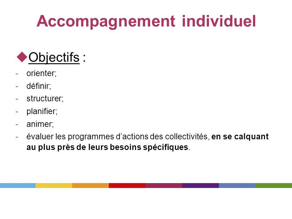 Accompagnement individuel Objectifs : -orienter; -définir; -structurer; -planifier; -animer; -évaluer les programmes dactions des collectivités, en se