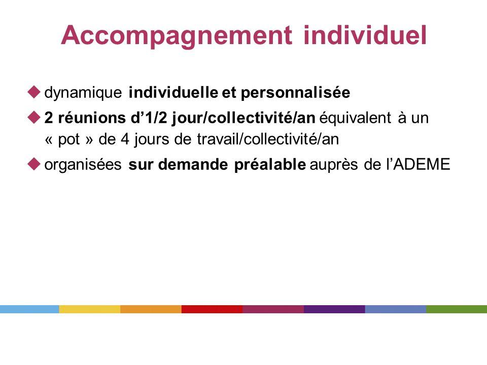 Accompagnement individuel dynamique individuelle et personnalisée 2 réunions d1/2 jour/collectivité/an équivalent à un « pot » de 4 jours de travail/c