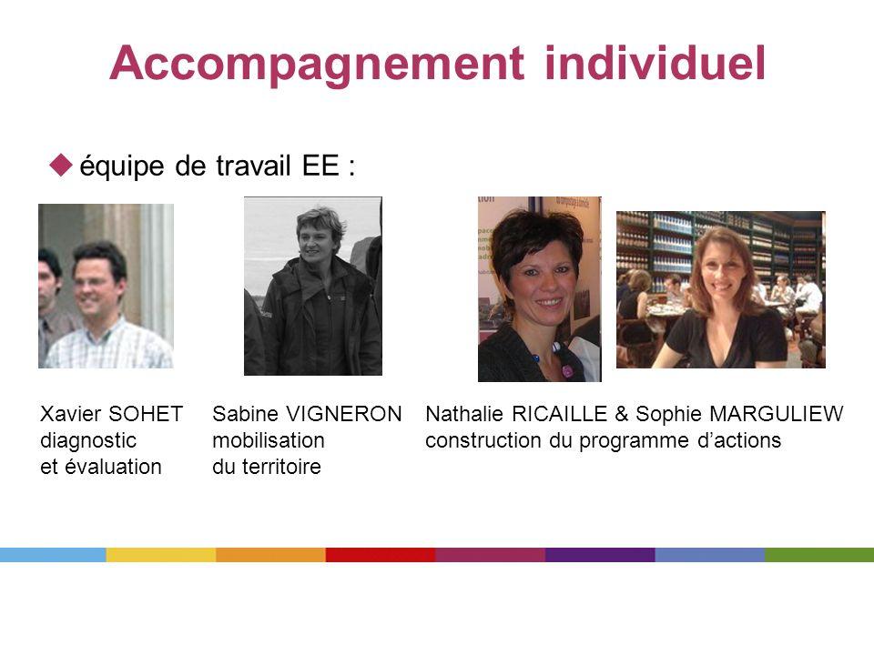 Accompagnement individuel équipe de travail EE : Xavier SOHET diagnostic et évaluation Sabine VIGNERON mobilisation du territoire Nathalie RICAILLE &