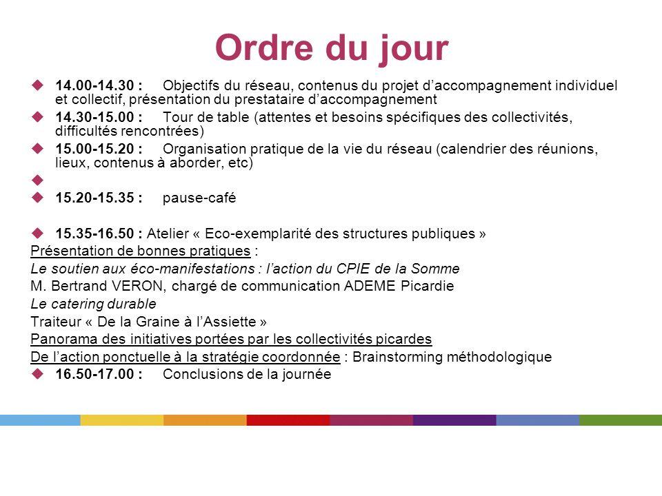 Ordre du jour 14.00-14.30 : Objectifs du réseau, contenus du projet daccompagnement individuel et collectif, présentation du prestataire daccompagneme