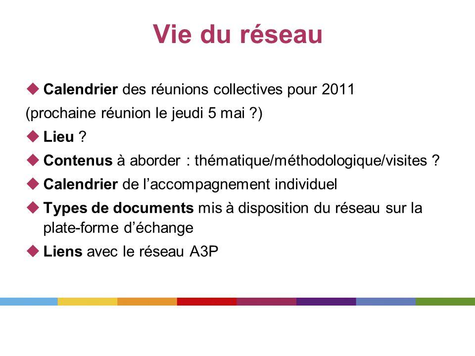 Vie du réseau Calendrier des réunions collectives pour 2011 (prochaine réunion le jeudi 5 mai ?) Lieu ? Contenus à aborder : thématique/méthodologique