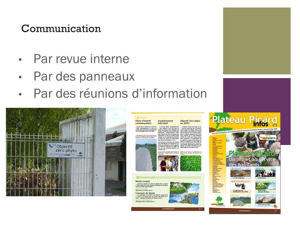 + Communication Par revue interne Par des panneaux Par des réunions dinformation