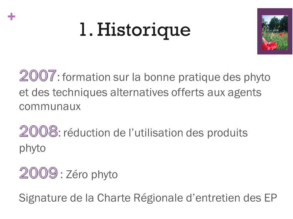 + 1. Historique