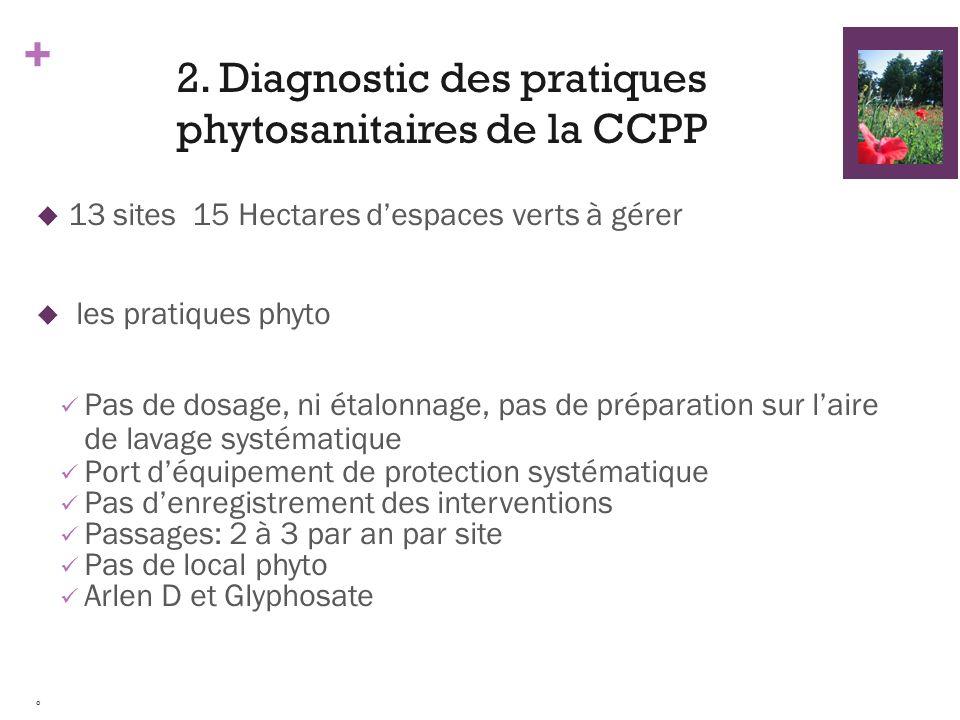 + 2. Diagnostic des pratiques phytosanitaires de la CCPP