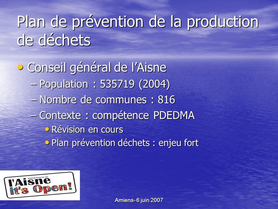 Amiens- 6 juin 2007 Plan de prévention de la production de déchets Conseil général de lAisne Conseil général de lAisne –Population : 535719 (2004) –Nombre de communes : 816 –Contexte : compétence PDEDMA Révision en cours Révision en cours Plan prévention déchets : enjeu fort Plan prévention déchets : enjeu fort