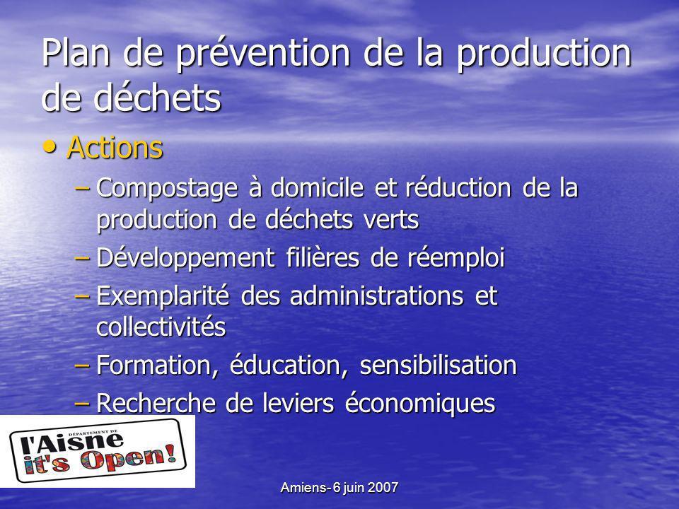 Amiens- 6 juin 2007 Plan de prévention de la production de déchets Actions Actions –Compostage à domicile et réduction de la production de déchets verts –Développement filières de réemploi –Exemplarité des administrations et collectivités –Formation, éducation, sensibilisation –Recherche de leviers économiques