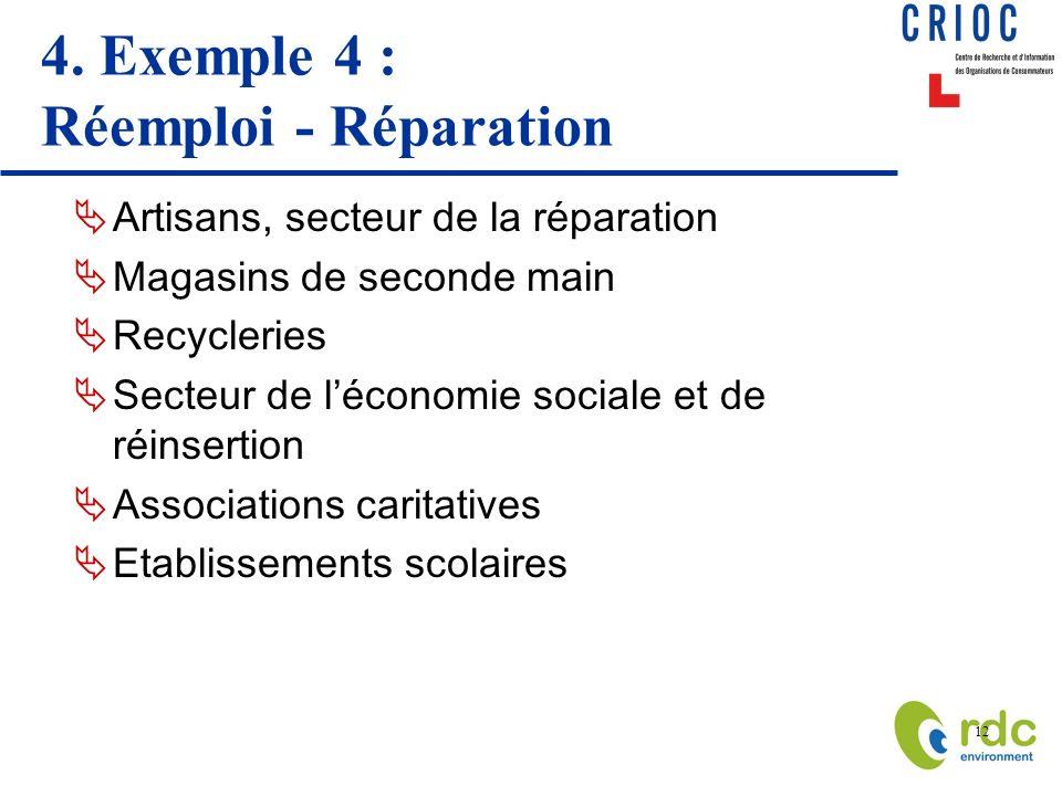 12 4. Exemple 4 : Réemploi - Réparation Artisans, secteur de la réparation Magasins de seconde main Recycleries Secteur de léconomie sociale et de réi