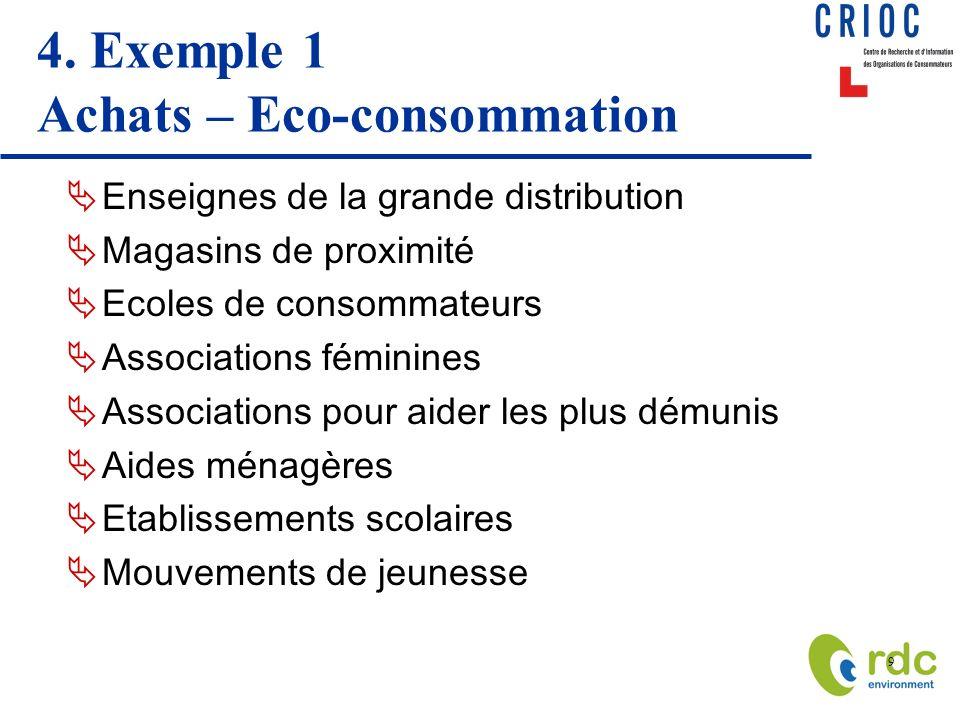 9 4. Exemple 1 Achats – Eco-consommation Enseignes de la grande distribution Magasins de proximité Ecoles de consommateurs Associations féminines Asso