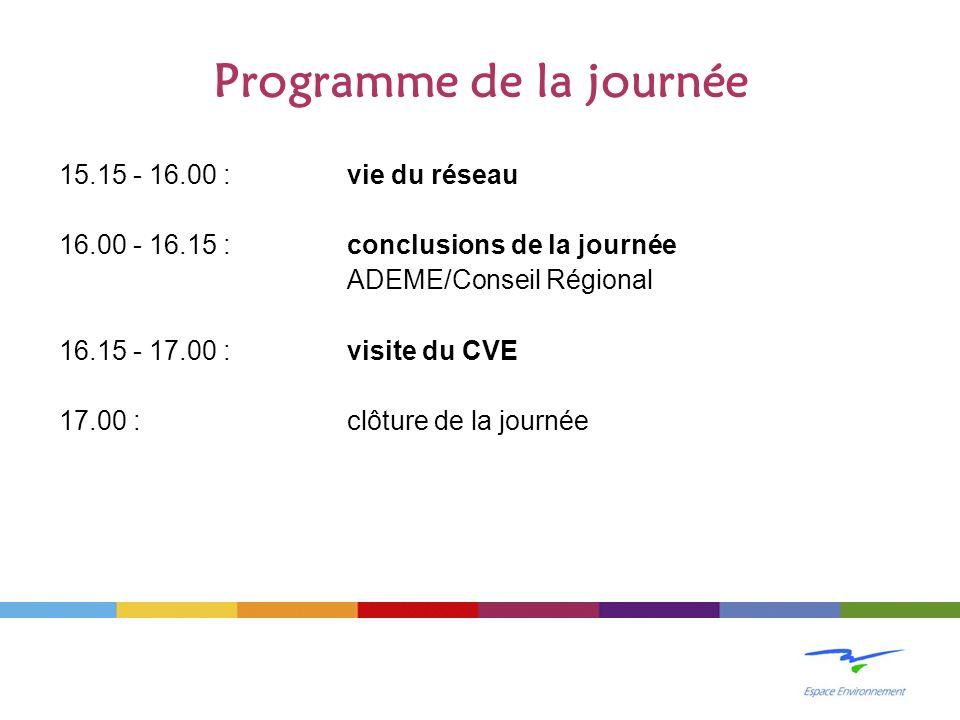 Programme de la journée 15.15 - 16.00 : vie du réseau 16.00 - 16.15 : conclusions de la journée ADEME/Conseil Régional 16.15 - 17.00 : visite du CVE 17.00 : clôture de la journée