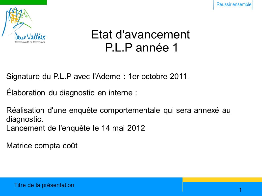 Réussir ensemble Titre de la présentation 1 Etat d'avancement P.L.P année 1 Signature du P.L.P avec l'Ademe : 1er octobre 2011. Élaboration du diagnos