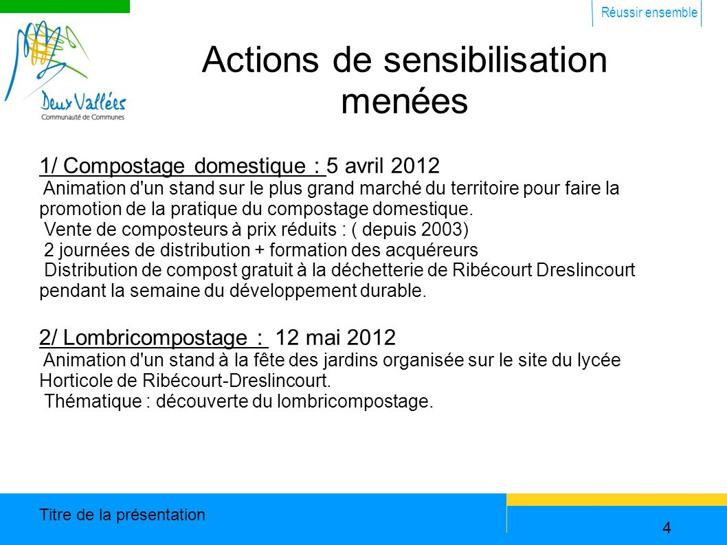 Réussir ensemble Titre de la présentation 4 1/ Compostage domestique : 5 avril 2012 Animation d'un stand sur le plus grand marché du territoire pour f