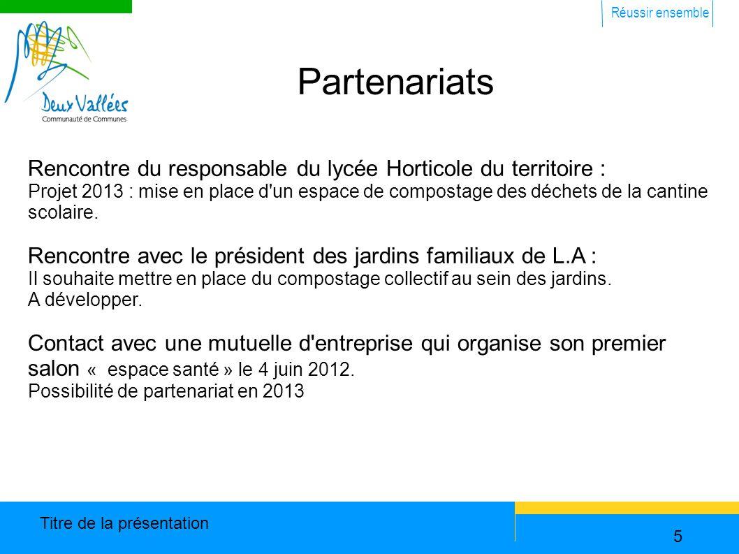 Réussir ensemble Titre de la présentation 5 Partenariats Rencontre du responsable du lycée Horticole du territoire : Projet 2013 : mise en place d'un
