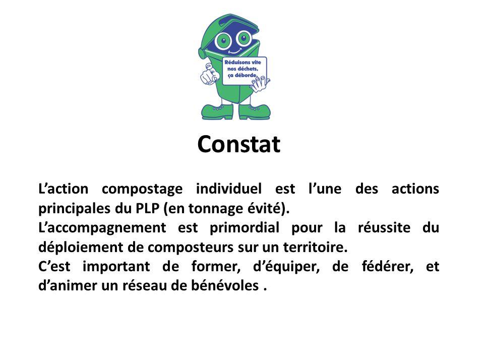 Constat Laction compostage individuel est lune des actions principales du PLP (en tonnage évité). Laccompagnement est primordial pour la réussite du d