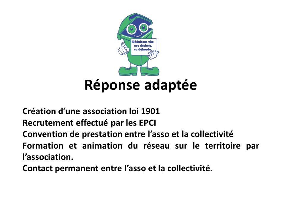 Réponse adaptée Création dune association loi 1901 Recrutement effectué par les EPCI Convention de prestation entre lasso et la collectivité Formation