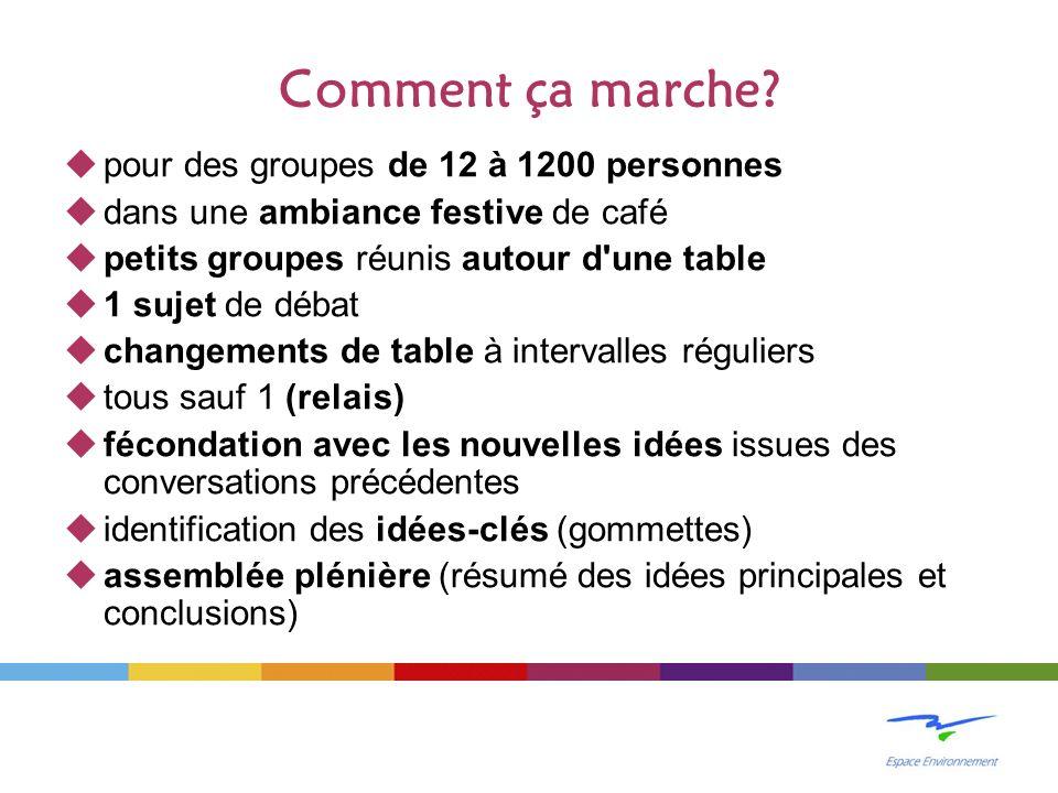 Comment ça marche? pour des groupes de 12 à 1200 personnes dans une ambiance festive de café petits groupes réunis autour d'une table 1 sujet de débat