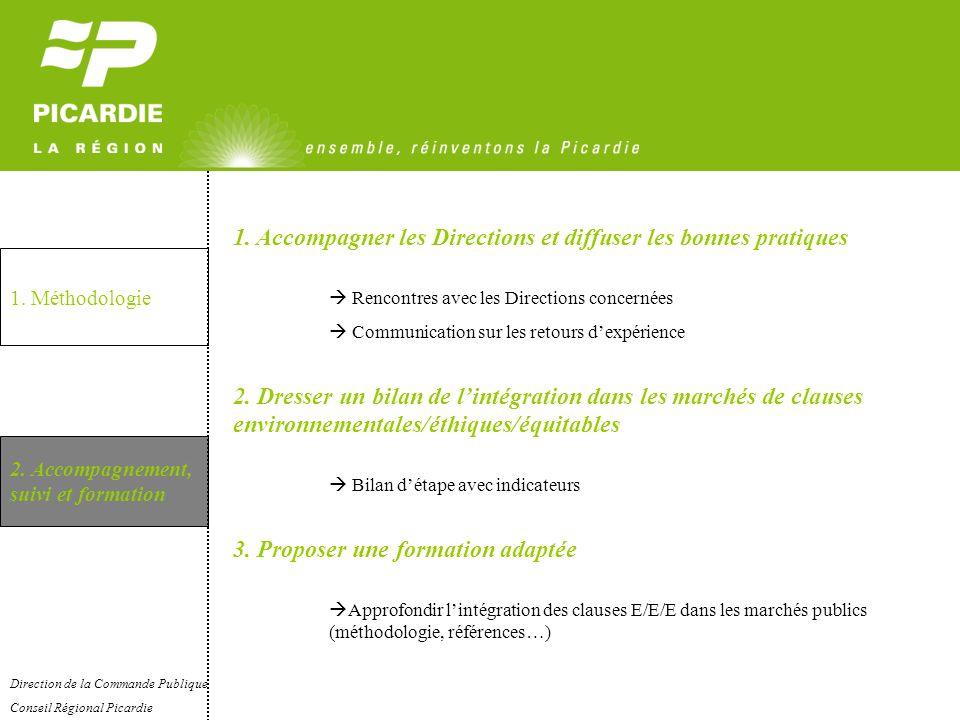 1. Accompagner les Directions et diffuser les bonnes pratiques Rencontres avec les Directions concernées Communication sur les retours dexpérience 2.