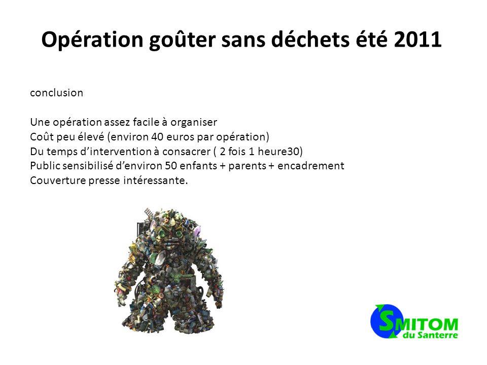 Opération goûter sans déchets été 2011 conclusion Une opération assez facile à organiser Coût peu élevé (environ 40 euros par opération) Du temps dint