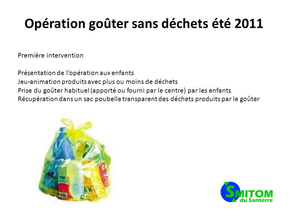 Première intervention Présentation de lopération aux enfants Jeu-animation produits avec plus ou moins de déchets Prise du goûter habituel (apporté ou