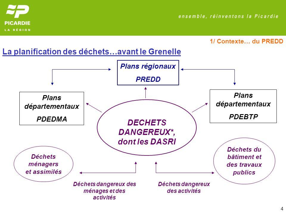 25 4/ Gestion des déchets dangereux Principaux producteurs de déchets dangereux en Picardie en 2006 7 producteurs : 162 kt 49% gisement DD produits