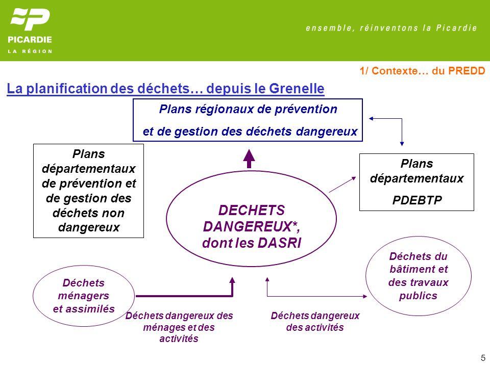 26 4/ Gestion des déchets dangereux Filières de traitement mobilisées par les déchets produits en Picardie en 2006