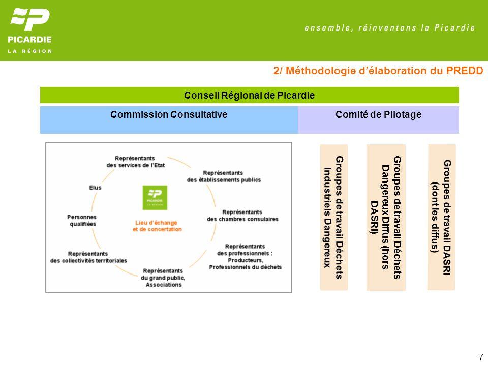 18 Présentation de lobservatoire interrégional de la gestion des déchets dangereux (3/3) Déchets dangereux des ménages (situation 2009) : 6 425 t composés de : DEEE (57%); petits déchets chimiques en mélange (30%); déchets amiantés (5%); « autres » (4%) huiles usées (2%) Peintures, solvants (2%) Performance de collecte : 3kg/hab/an (grandes disparités régionales) …Quid de la REP DDS .