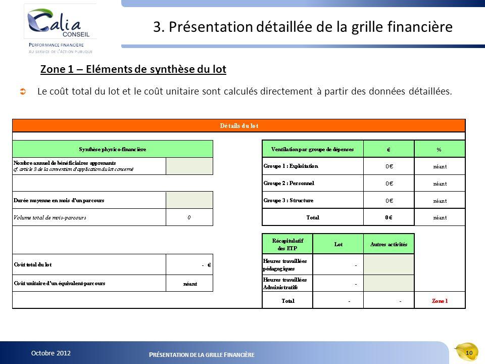 Octobre 2012 10 P RÉSENTATION DE LA GRILLE F INANCIÈRE 3. Présentation détaillée de la grille financière Zone 1 – Eléments de synthèse du lot Le coût