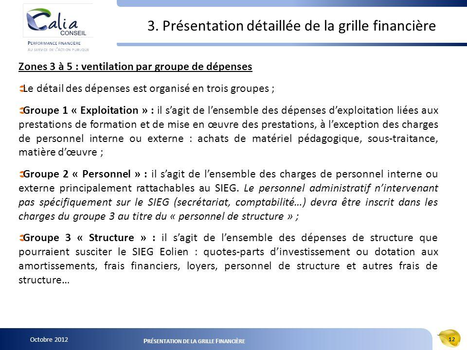 Octobre 2012 12 P RÉSENTATION DE LA GRILLE F INANCIÈRE 3. Présentation détaillée de la grille financière Zones 3 à 5 : ventilation par groupe de dépen