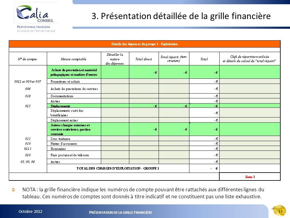 Octobre 2012 13 P RÉSENTATION DE LA GRILLE F INANCIÈRE 3. Présentation détaillée de la grille financière NOTA : la grille financière indique les numér