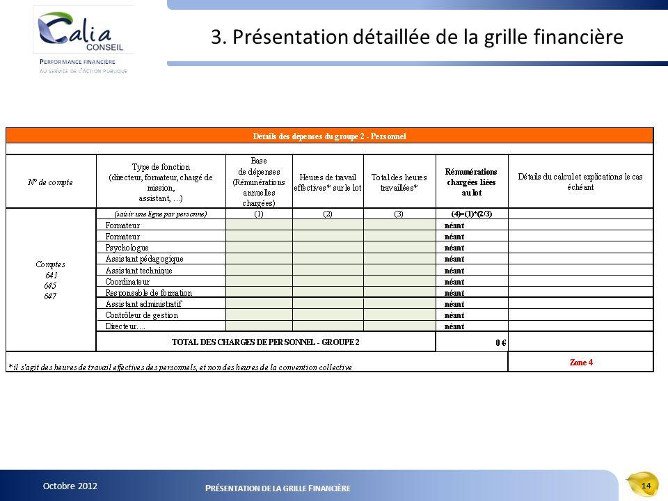 Octobre 2012 14 P RÉSENTATION DE LA GRILLE F INANCIÈRE 3. Présentation détaillée de la grille financière