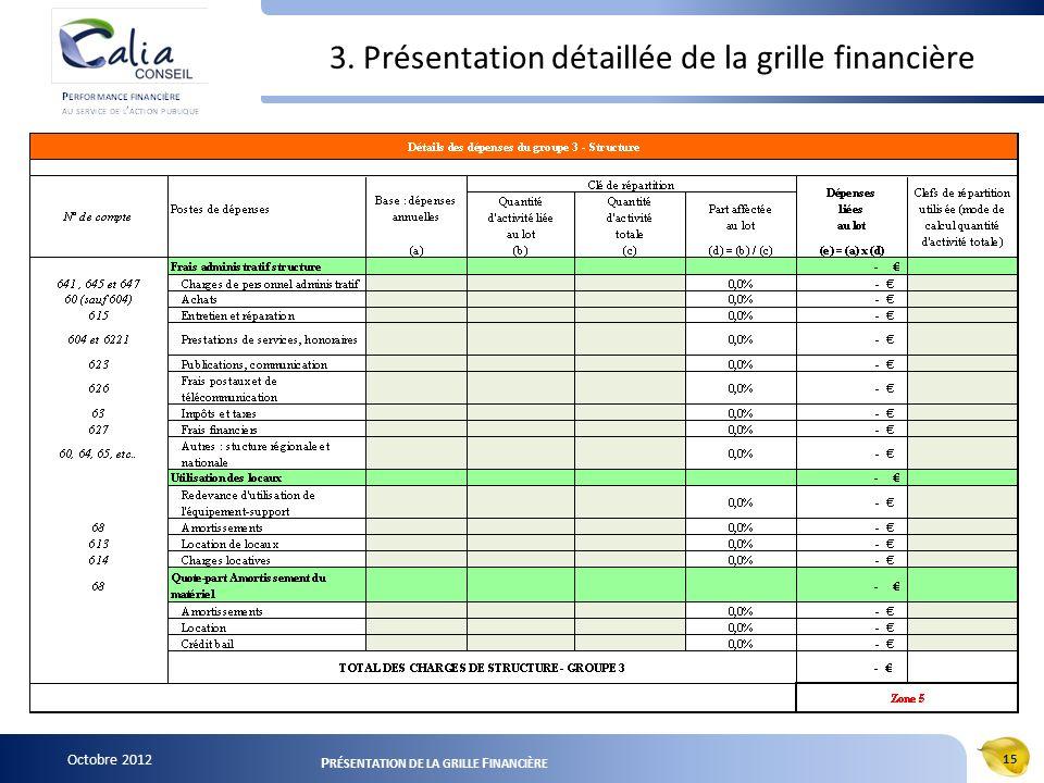 Octobre 2012 15 P RÉSENTATION DE LA GRILLE F INANCIÈRE 3. Présentation détaillée de la grille financière