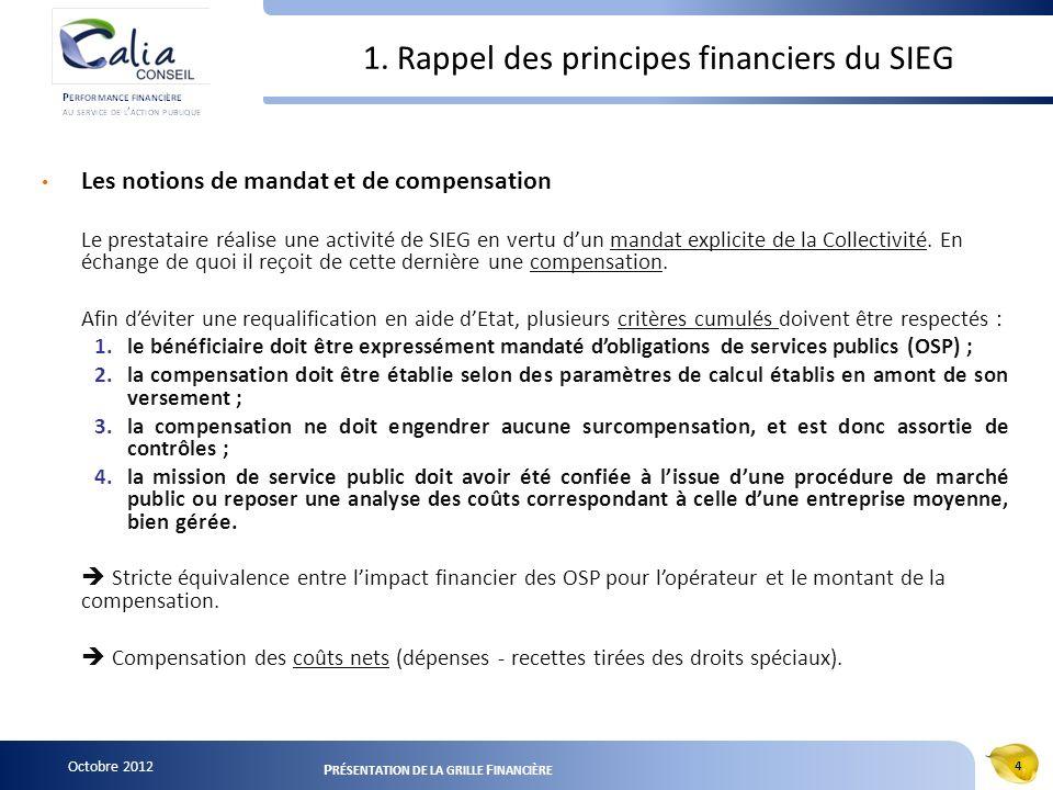 Octobre 2012 4 P RÉSENTATION DE LA GRILLE F INANCIÈRE 1. Rappel des principes financiers du SIEG Les notions de mandat et de compensation Le prestatai