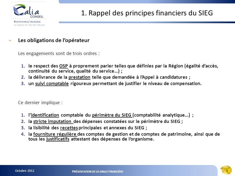 Octobre 2012 5 P RÉSENTATION DE LA GRILLE F INANCIÈRE 1. Rappel des principes financiers du SIEG Les obligations de lopérateur Les engagements sont de