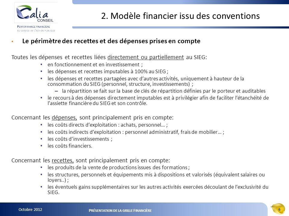 Octobre 2012 6 P RÉSENTATION DE LA GRILLE F INANCIÈRE 2. Modèle financier issu des conventions Le périmètre des recettes et des dépenses prises en com