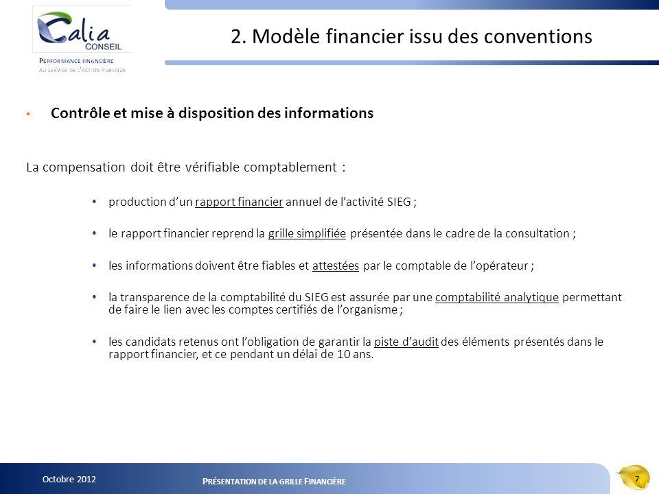 Octobre 2012 7 P RÉSENTATION DE LA GRILLE F INANCIÈRE 2. Modèle financier issu des conventions Contrôle et mise à disposition des informations La comp