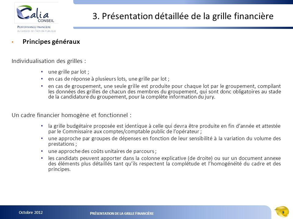 Octobre 2012 8 P RÉSENTATION DE LA GRILLE F INANCIÈRE 3. Présentation détaillée de la grille financière Principes généraux Individualisation des grill